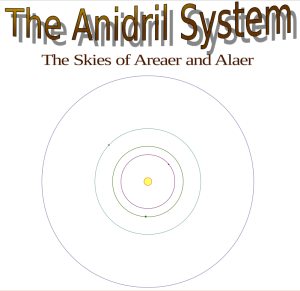 The Anidril System, Solar System of the world of Areaer and Alaer; a yellow sun with three shown planets, two of them ocean or earth-like and life-supporting and an asteroid belt, high fantasy, Raina Nightingale